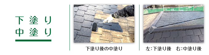 屋根の下塗り